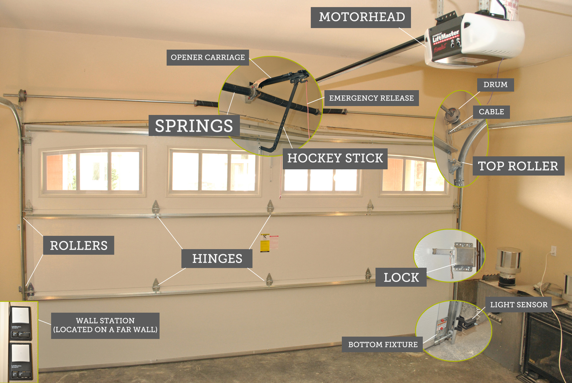 Garage door repairs you can do yourself common home garage door repairs solutioingenieria Images